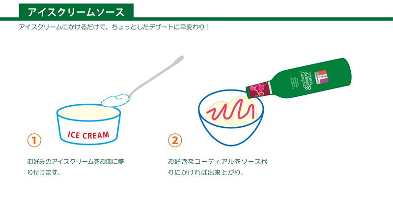 アイスクリームソース