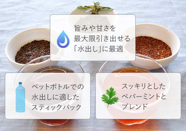 ルイボスミント マテ茶ミントの特徴